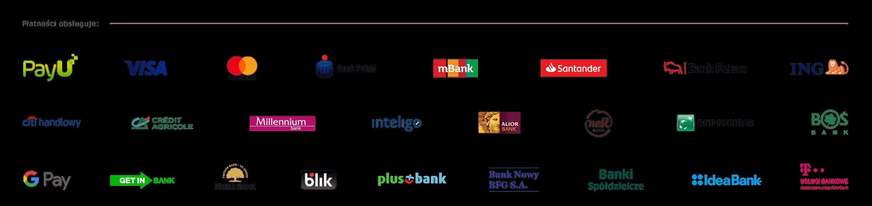 metody płatności w sklepie